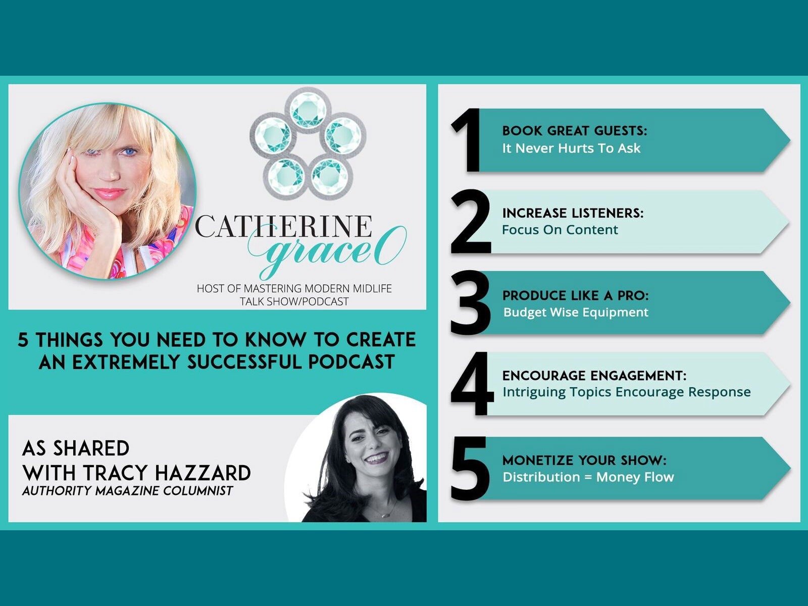 """How to Become the Center of Influence Through Ageless Podcasting"" with Catherine Grace O'Connell of the Mastering Modern Midlife Talk Podcast"